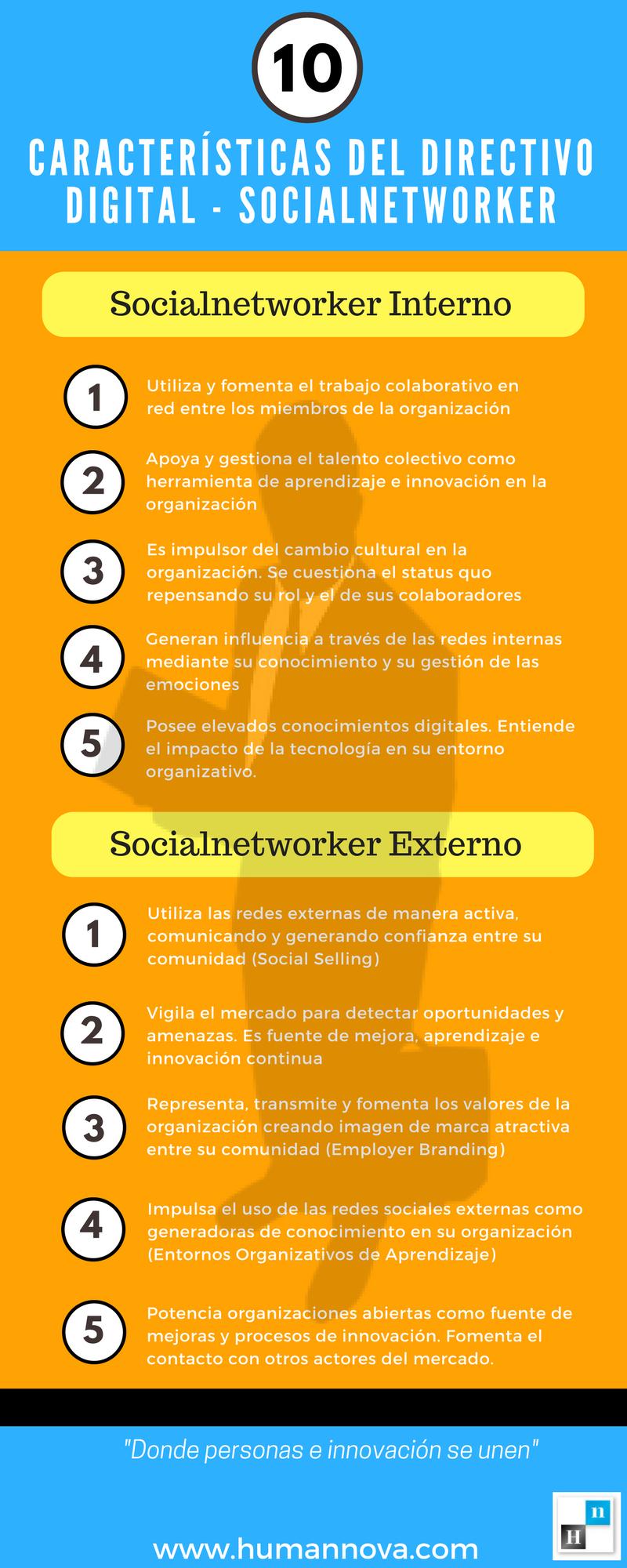 10caracteristicasdirectivodigital socialnetworker