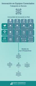 infografia-equipos-conectados